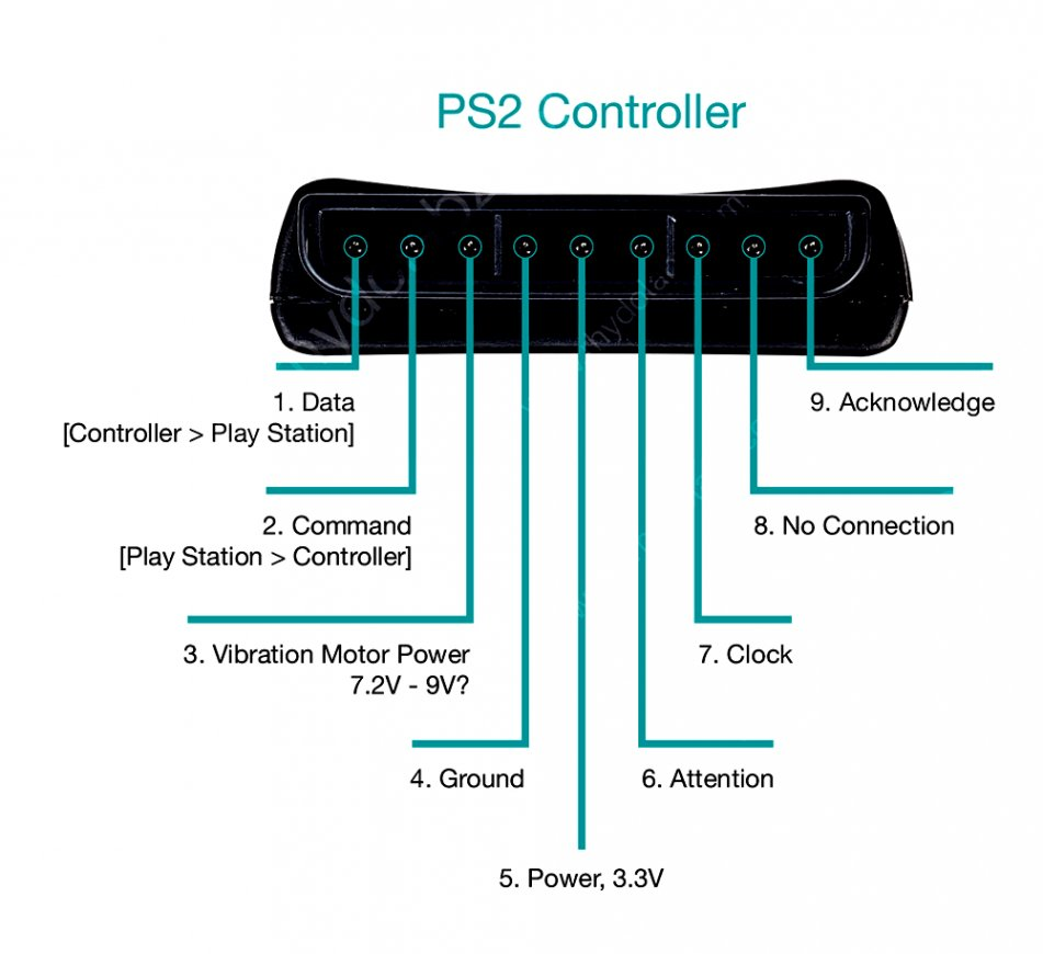 playstation 2 controller plug diagram – focus attack llc  focus attack llc