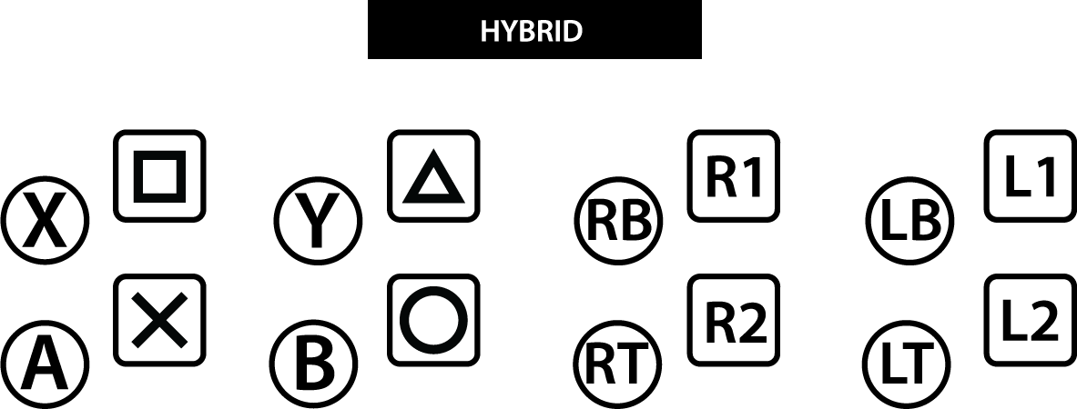 Hybrid console label